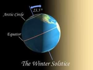 solstice winter