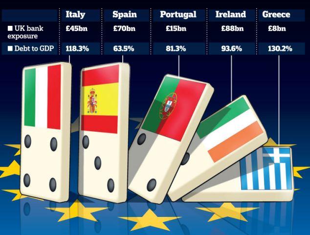 1458395d1311367135-strategie-difensive-oggi-rischia-la-grecia-come-affrontare-rischio-default-italia-europa-crisi-pigs-domino