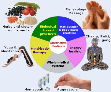 alternative-medicine-2