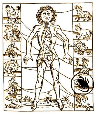 Astrologia corpo umano